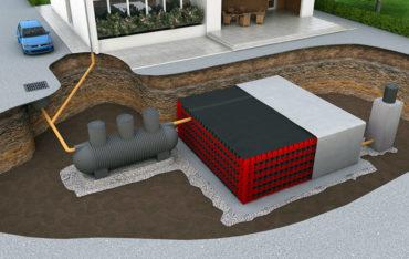 Wird das mit DRAINPANEL errichtete System mit einer wasserdichten Geomembran ausgekleidet, können Becken zur Sammlung von Regenwasser errichtet werden, dank denen das Regenwasser anschließend weiter verwendet werden kann.